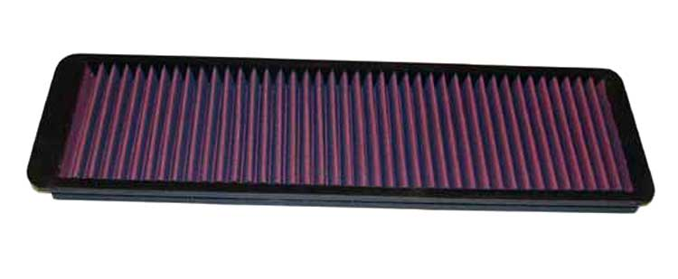 Jaguar Xjs 1987-1987 Xjs 5.3l V12 F/I W/Panel Filter K&N Replacement Air Filter