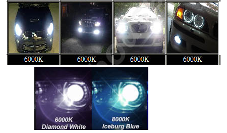 H8 6000K HID Headlight Conversion Kit