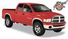 Dodge Ram 02-05 Street Flare Fender Flares